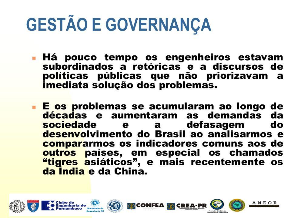GESTÃO E GOVERNANÇA