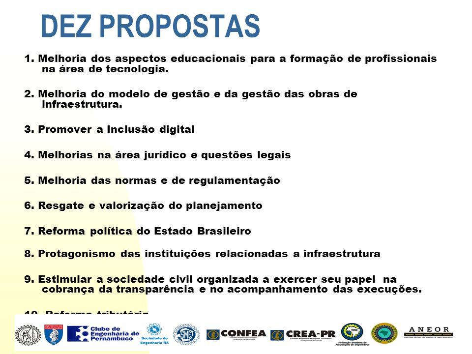 DEZ PROPOSTAS 1. Melhoria dos aspectos educacionais para a formação de profissionais na área de tecnologia.