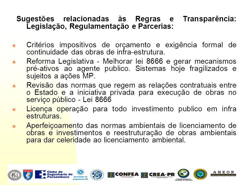 Sugestões relacionadas às Regras e Transparência: Legislação, Regulamentação e Parcerias: