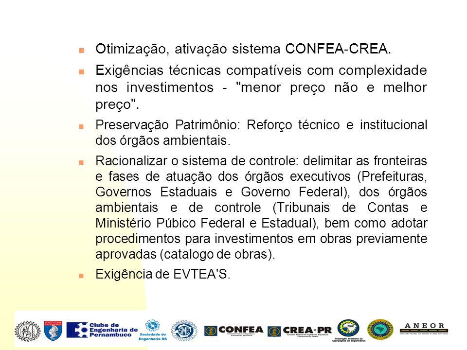 Otimização, ativação sistema CONFEA-CREA.
