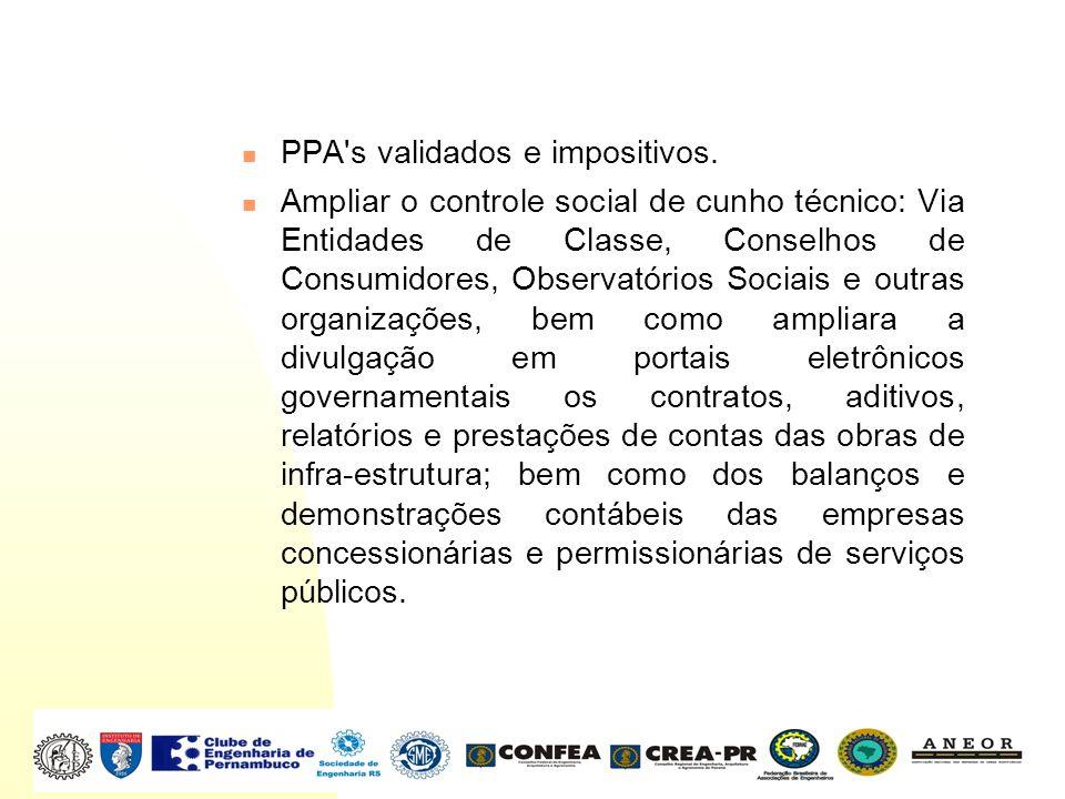 PPA s validados e impositivos.