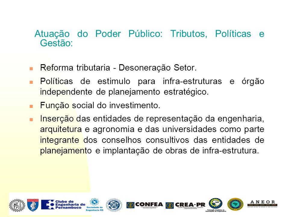 Atuação do Poder Público: Tributos, Políticas e Gestão: