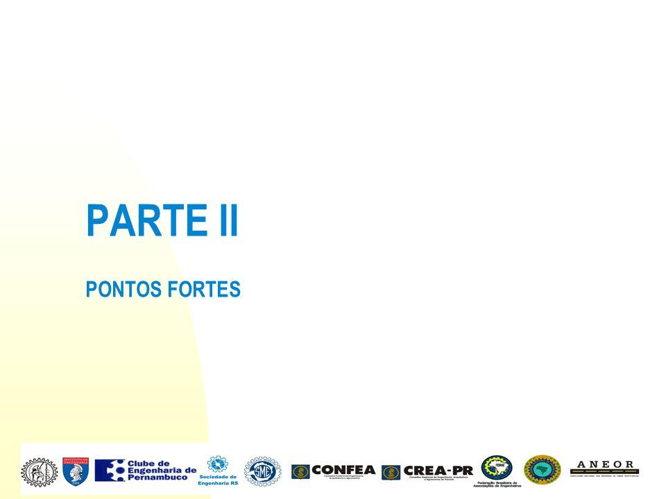 PARTE II PONTOS FORTES