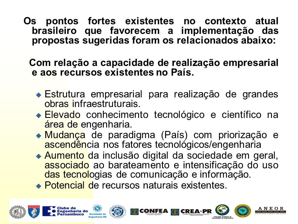 Os pontos fortes existentes no contexto atual brasileiro que favorecem a implementação das propostas sugeridas foram os relacionados abaixo: