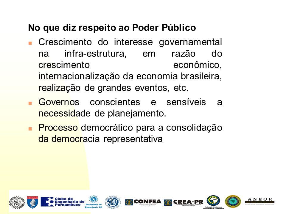 No que diz respeito ao Poder Público