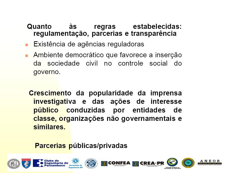 Quanto às regras estabelecidas: regulamentação, parcerias e transparência