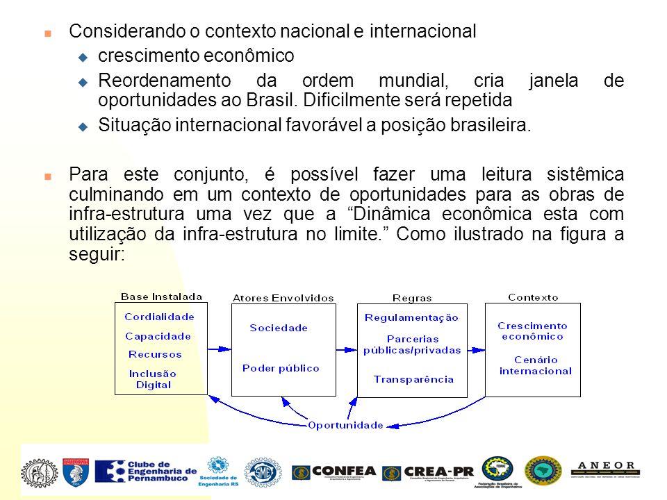 Considerando o contexto nacional e internacional
