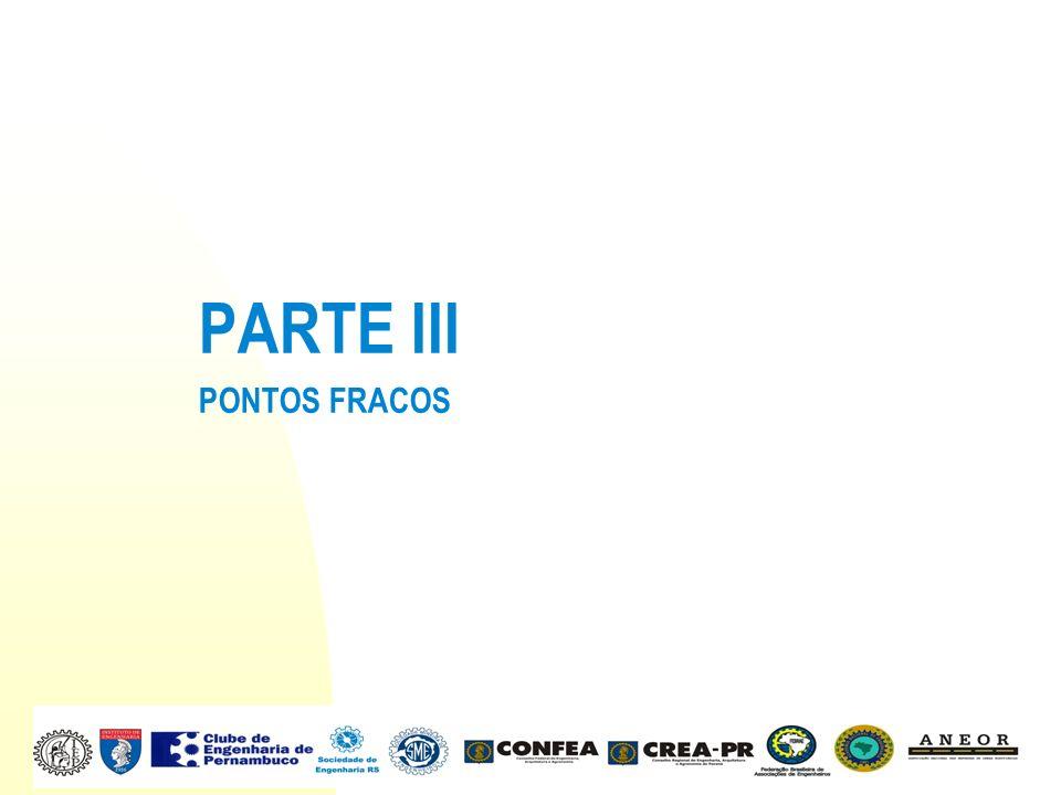 PARTE III PONTOS FRACOS