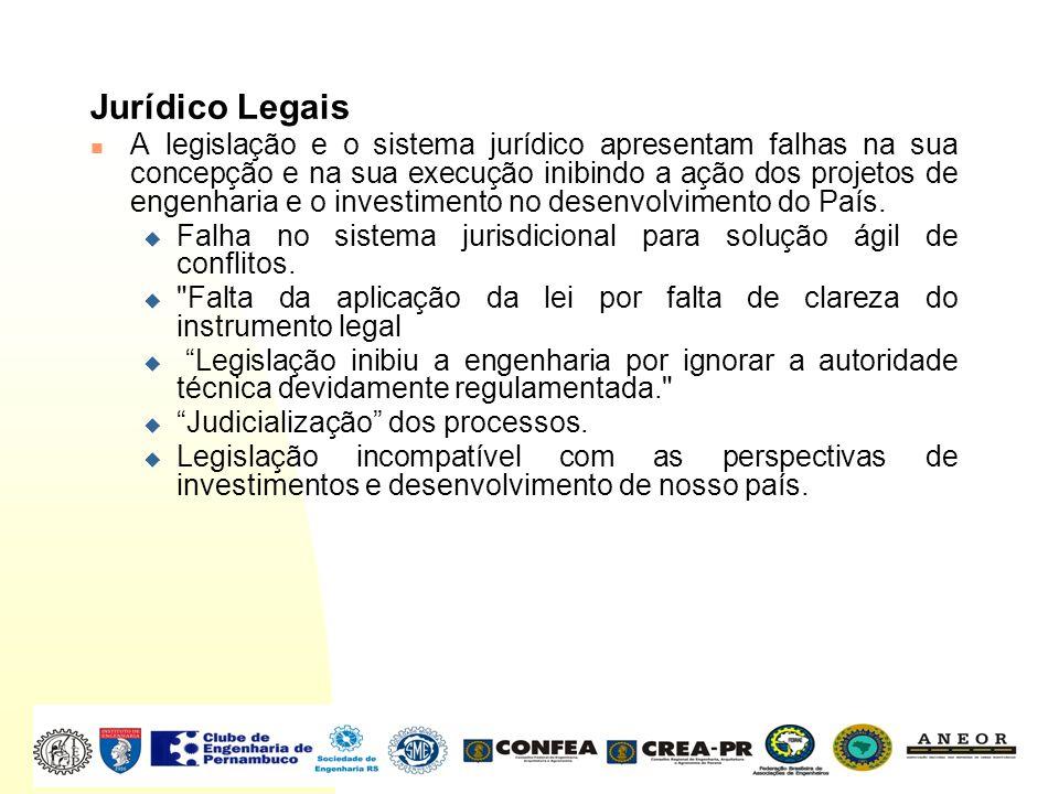 Jurídico Legais