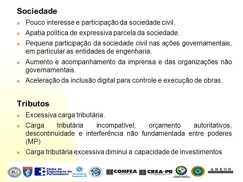 Sociedade Tributos Pouco interesse e participação da sociedade civil.