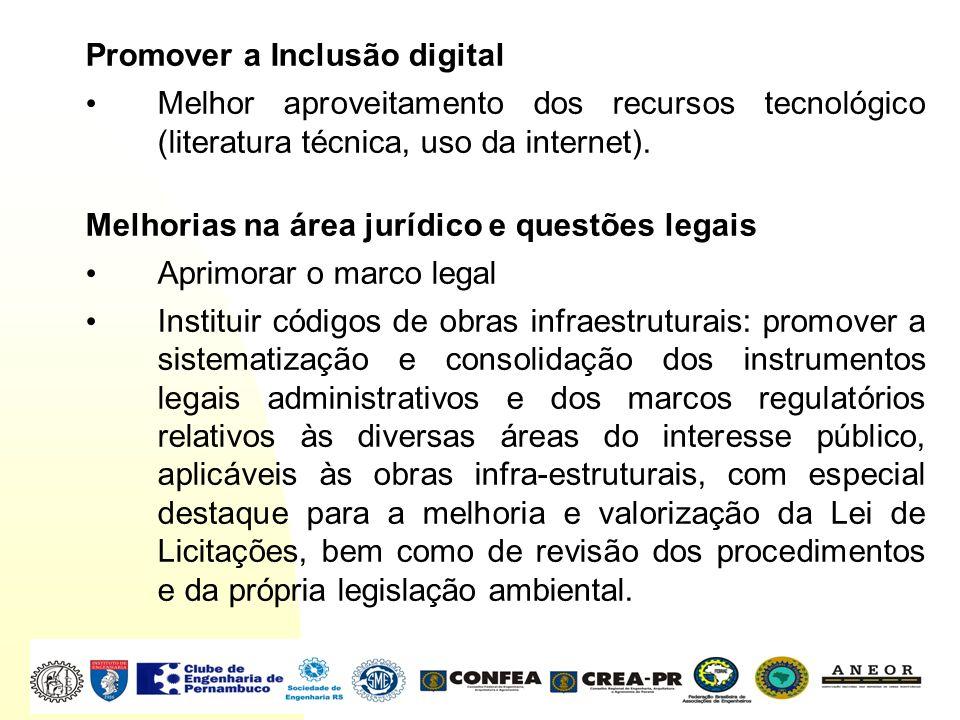 Promover a Inclusão digital
