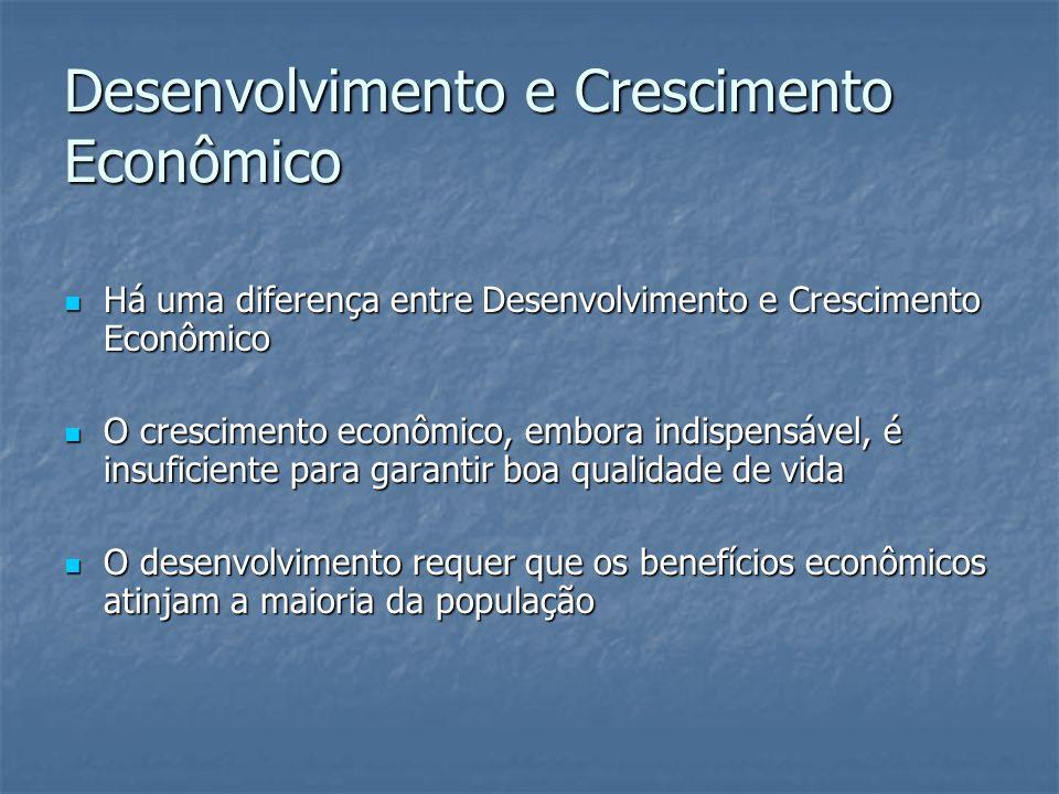 Desenvolvimento e Crescimento Econômico
