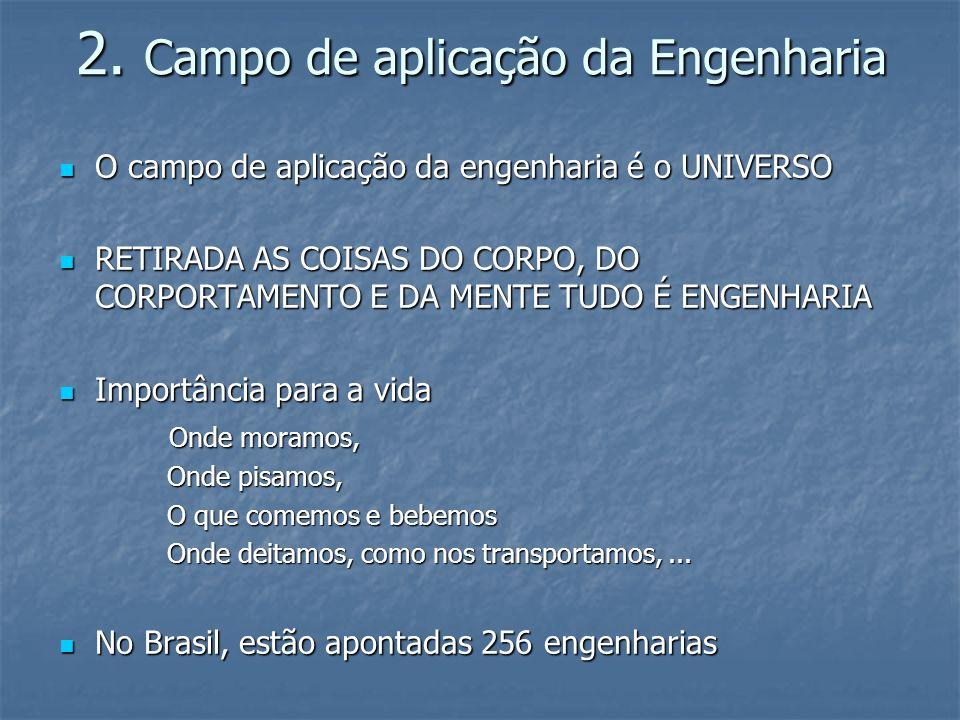 2. Campo de aplicação da Engenharia