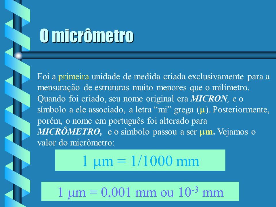 O micrômetro 1 m = 1/1000 mm 1 m = 0,001 mm ou 10-3 mm