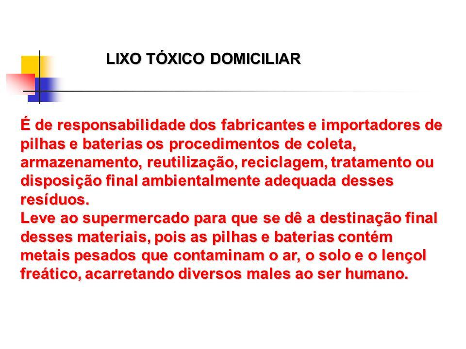 LIXO TÓXICO DOMICILIAR