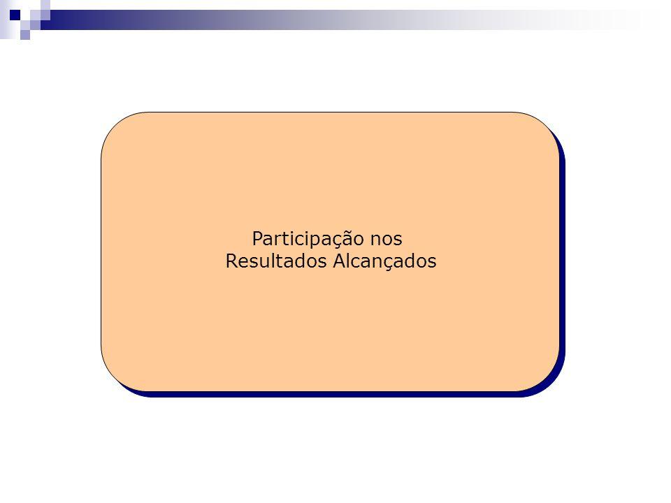 Participação nos Resultados Alcançados
