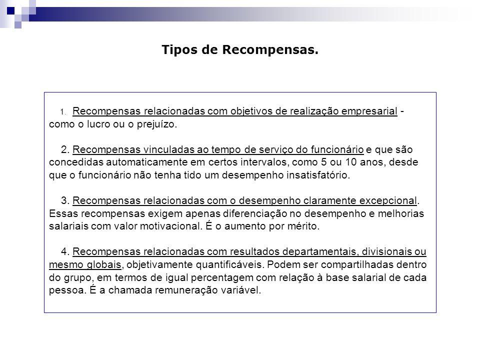 Tipos de Recompensas.1. Recompensas relacionadas com objetivos de realização empresarial - como o lucro ou o prejuízo.