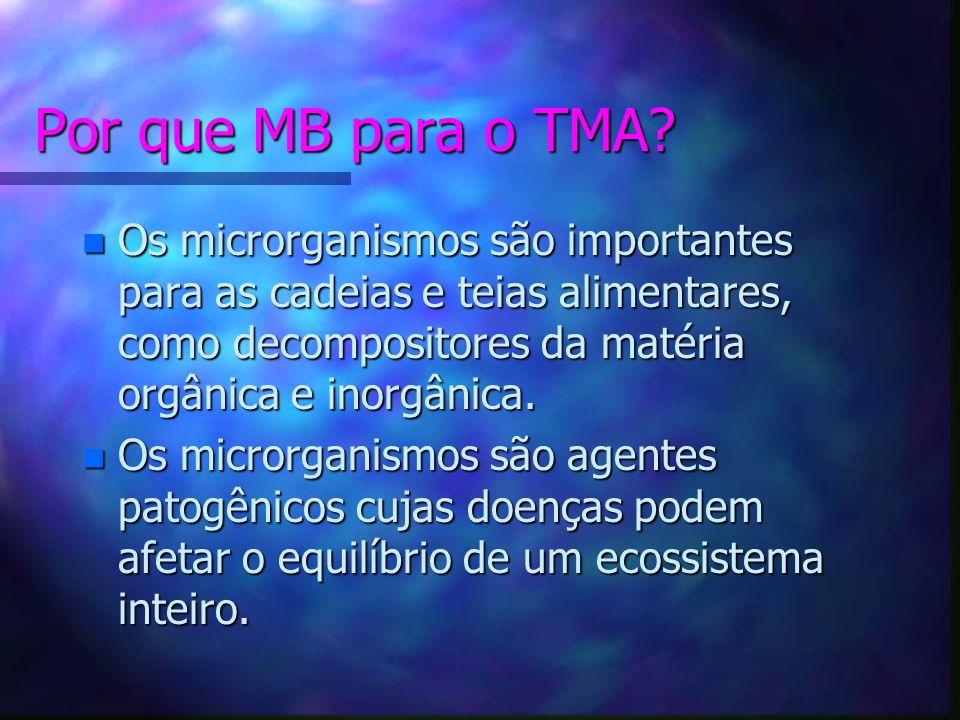 Por que MB para o TMA Os microrganismos são importantes para as cadeias e teias alimentares, como decompositores da matéria orgânica e inorgânica.
