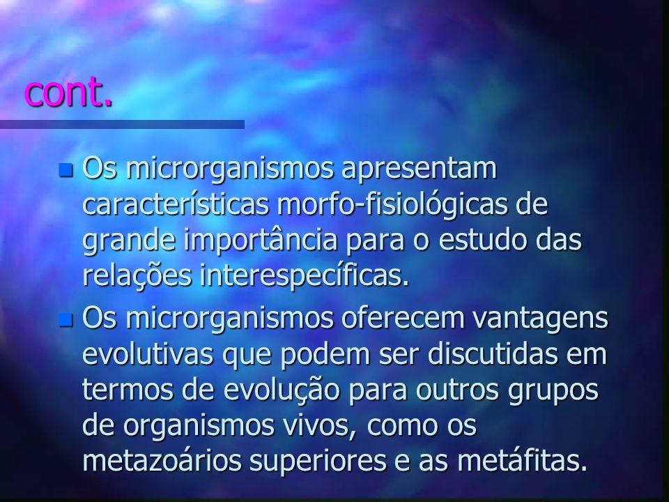 cont. Os microrganismos apresentam características morfo-fisiológicas de grande importância para o estudo das relações interespecíficas.
