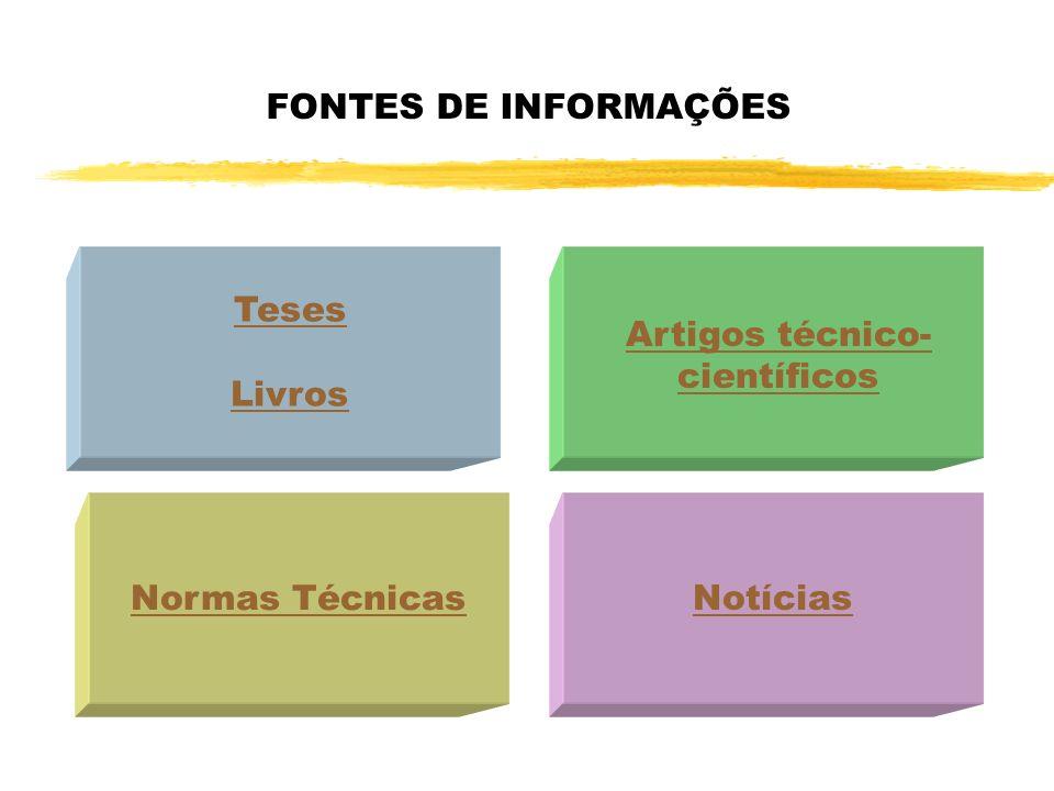 FONTES DE INFORMAÇÕES Teses Livros Artigos técnico- científicos Normas Técnicas Notícias