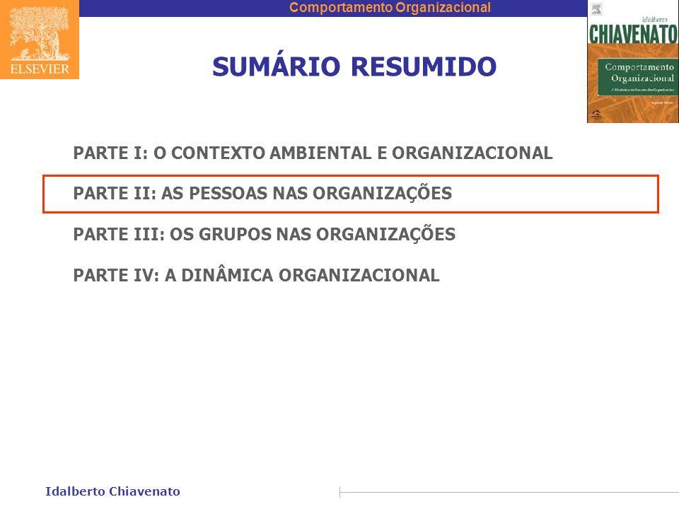 SUMÁRIO RESUMIDO PARTE I: O CONTEXTO AMBIENTAL E ORGANIZACIONAL