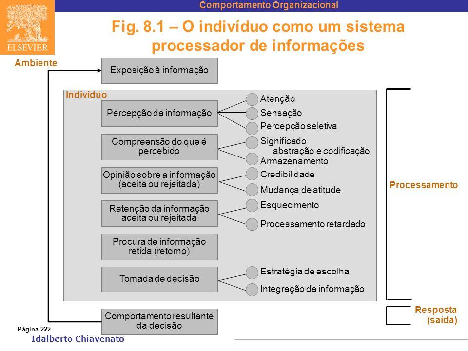 Fig. 8.1 – O indivíduo como um sistema processador de informações