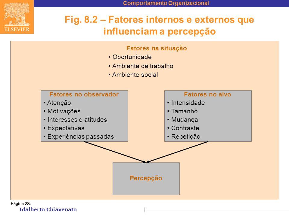 Fig. 8.2 – Fatores internos e externos que influenciam a percepção