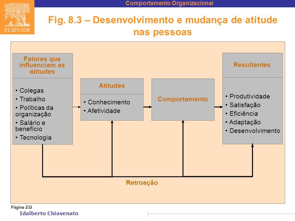 Fig. 8.3 – Desenvolvimento e mudança de atitude nas pessoas