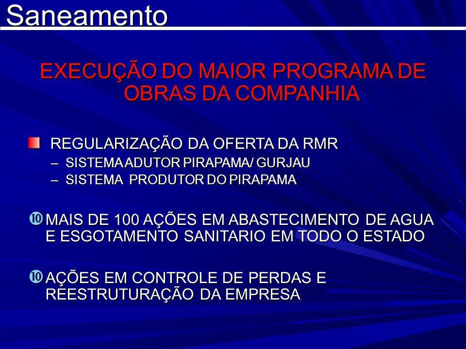 EXECUÇÃO DO MAIOR PROGRAMA DE OBRAS DA COMPANHIA