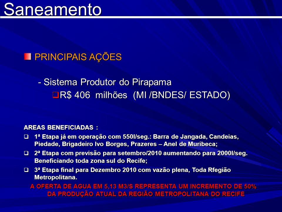 - Sistema Produtor do Pirapama R$ 406 milhões (MI /BNDES/ ESTADO)