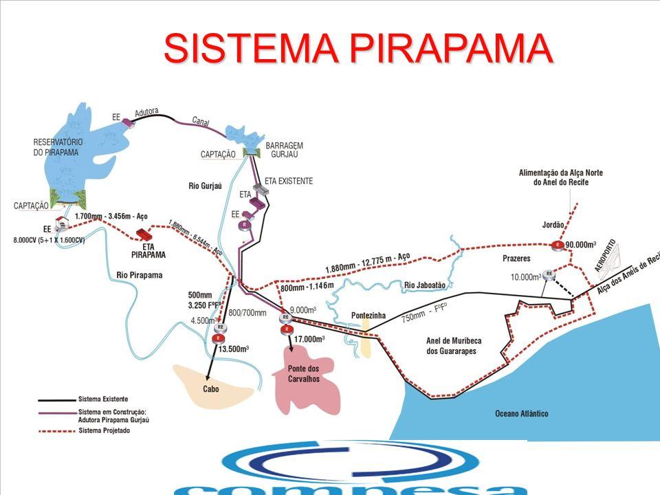 SISTEMA PIRAPAMA