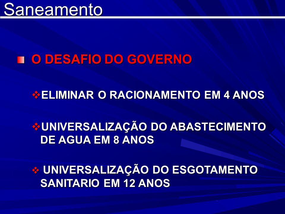 O DESAFIO DO GOVERNO ELIMINAR O RACIONAMENTO EM 4 ANOS