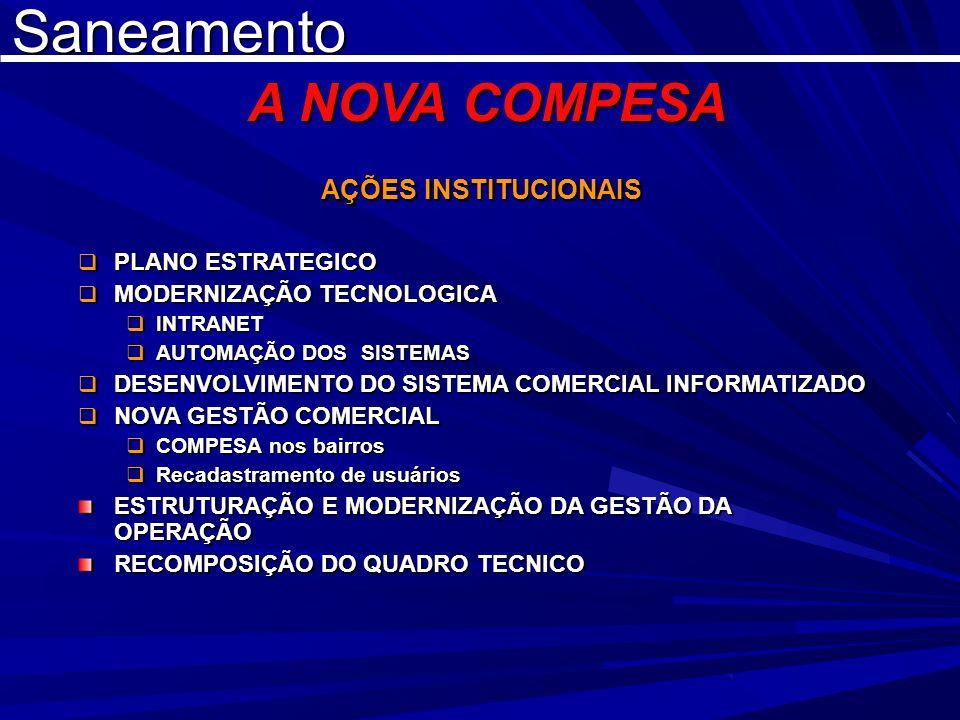 A NOVA COMPESA AÇÕES INSTITUCIONAIS PLANO ESTRATEGICO