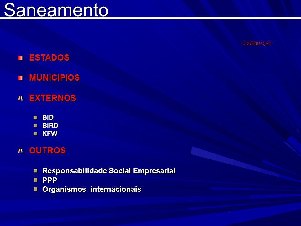 ESTADOS MUNICIPIOS EXTERNOS OUTROS Responsabilidade Social Empresarial