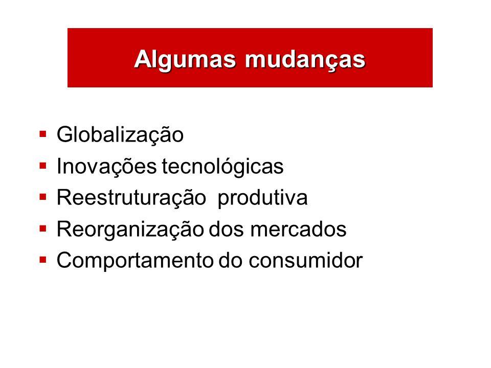 ÁREAS DE ATUAÇÃO Algumas mudanças Globalização Inovações tecnológicas