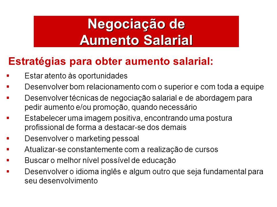 Negociação de Aumento Salarial