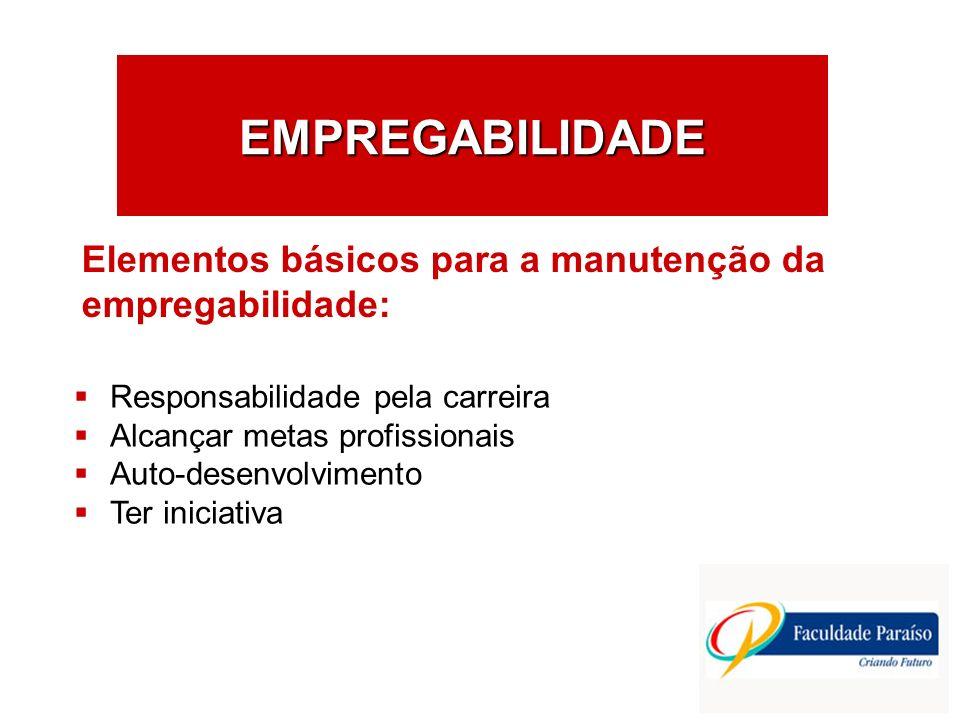 EMPREGABILIDADE Elementos básicos para a manutenção da empregabilidade: Responsabilidade pela carreira.
