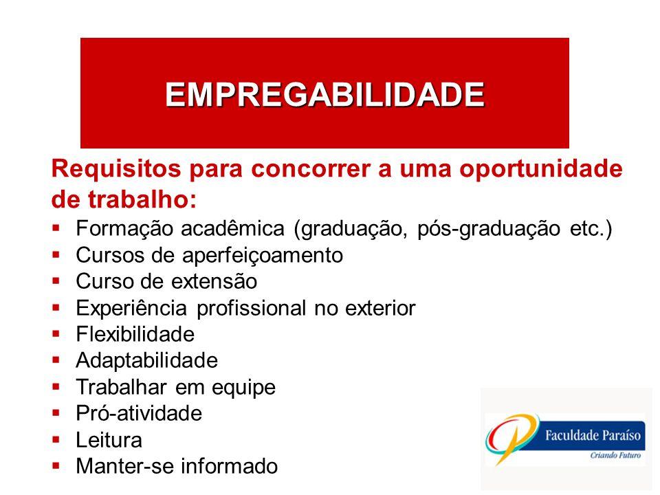 EMPREGABILIDADE Requisitos para concorrer a uma oportunidade de trabalho: Formação acadêmica (graduação, pós-graduação etc.)