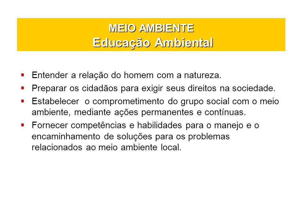 MEIO AMBIENTE Educação Ambiental