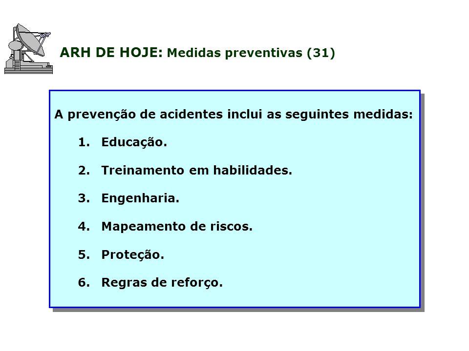 ARH DE HOJE: Medidas preventivas (31)