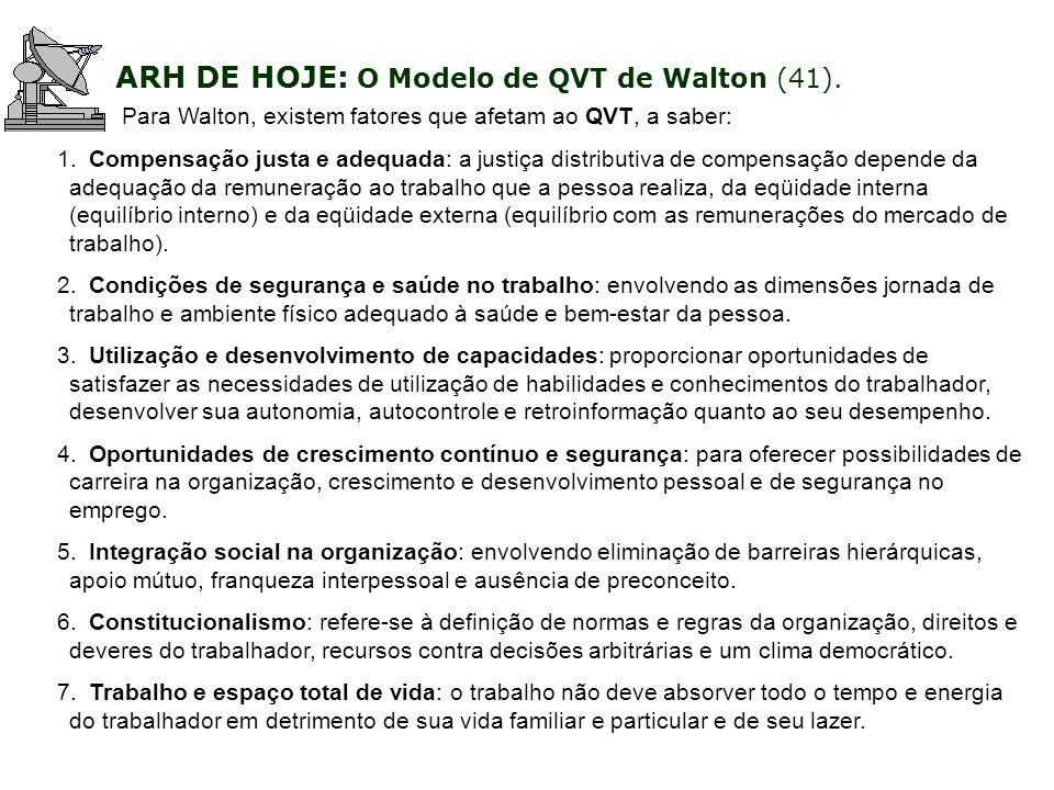 Para Walton, existem fatores que afetam ao QVT, a saber: