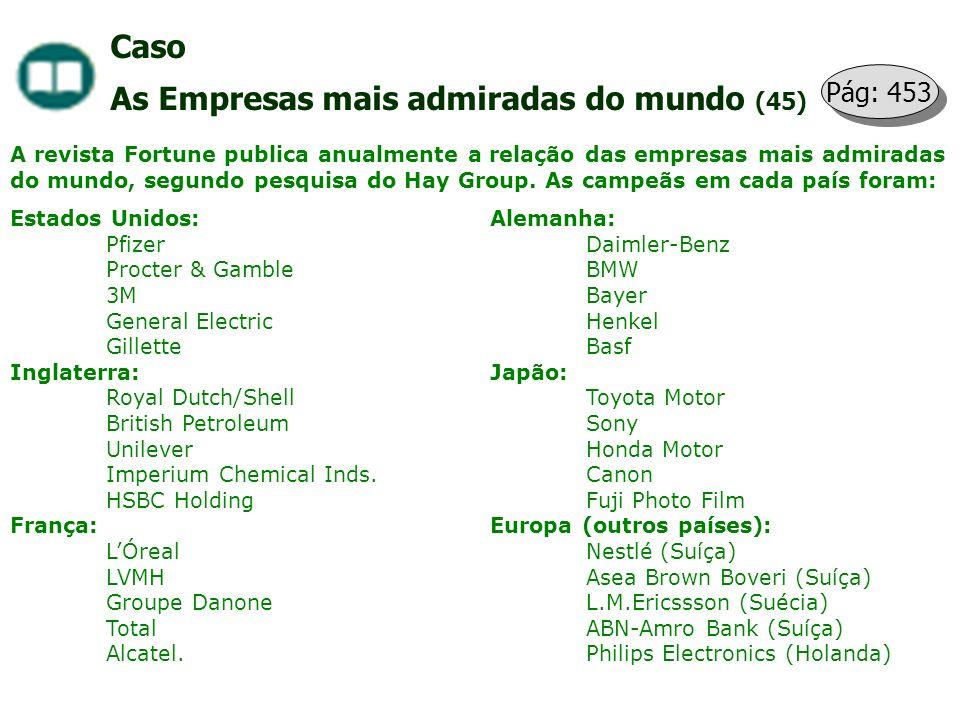 As Empresas mais admiradas do mundo (45)