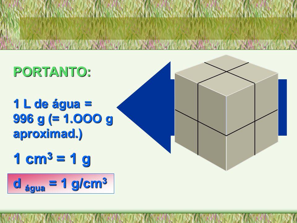 1 cm3 = 1 g PORTANTO: d água = 1 g/cm3