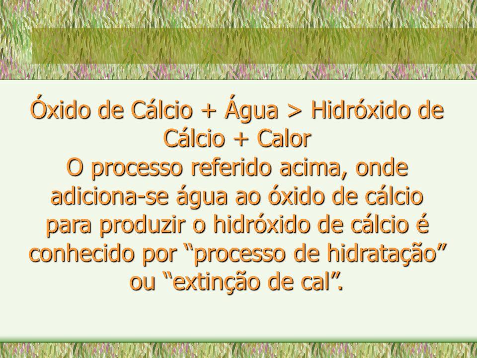 Óxido de Cálcio + Água > Hidróxido de Cálcio + Calor