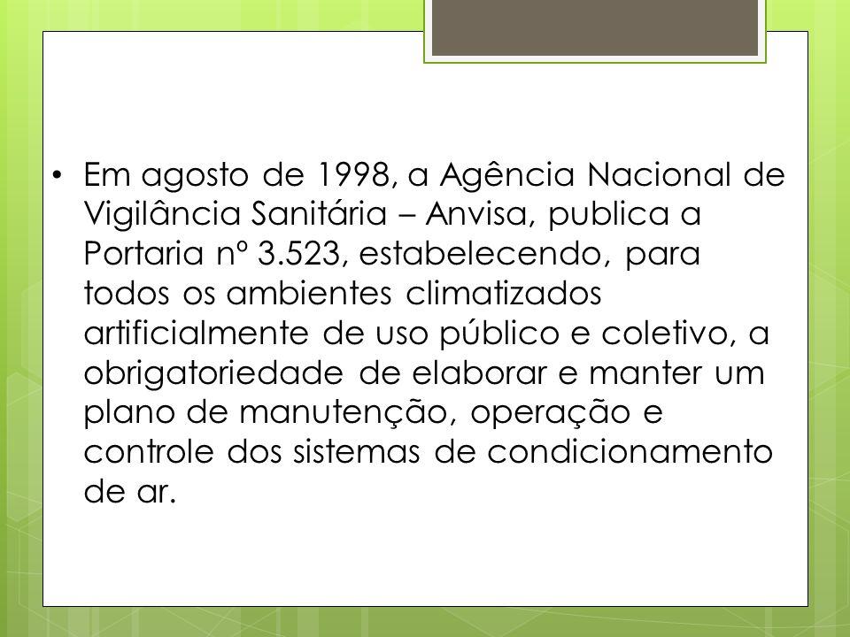 Em agosto de 1998, a Agência Nacional de Vigilância Sanitária – Anvisa, publica a Portaria nº 3.523, estabelecendo, para todos os ambientes climatizados artificialmente de uso público e coletivo, a obrigatoriedade de elaborar e manter um plano de manutenção, operação e controle dos sistemas de condicionamento de ar.