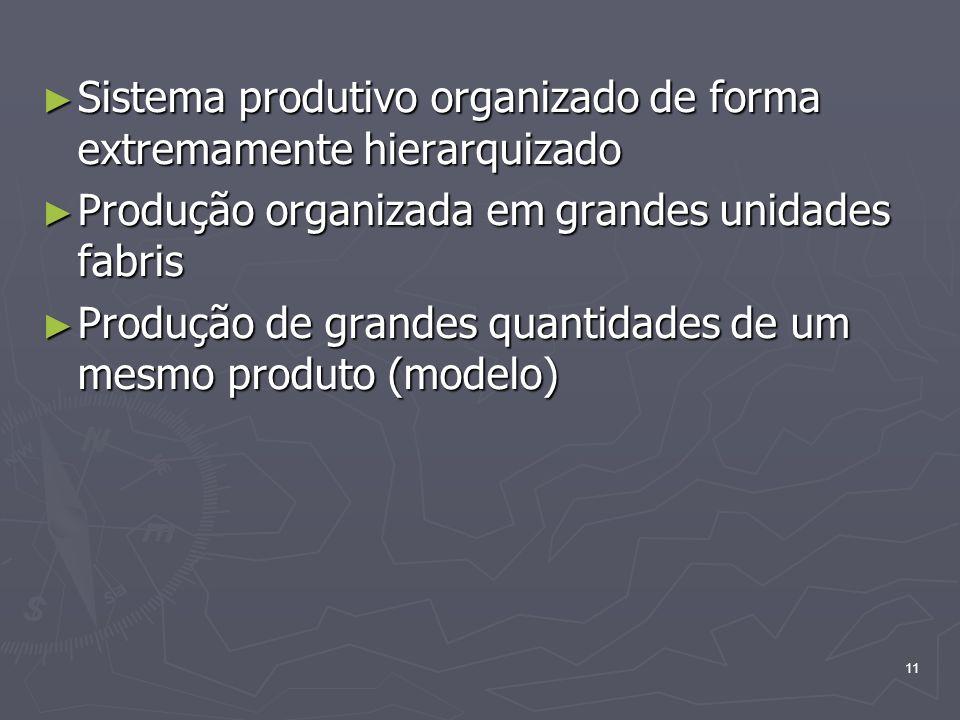 Sistema produtivo organizado de forma extremamente hierarquizado