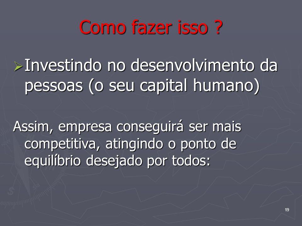 Como fazer isso Investindo no desenvolvimento da pessoas (o seu capital humano)