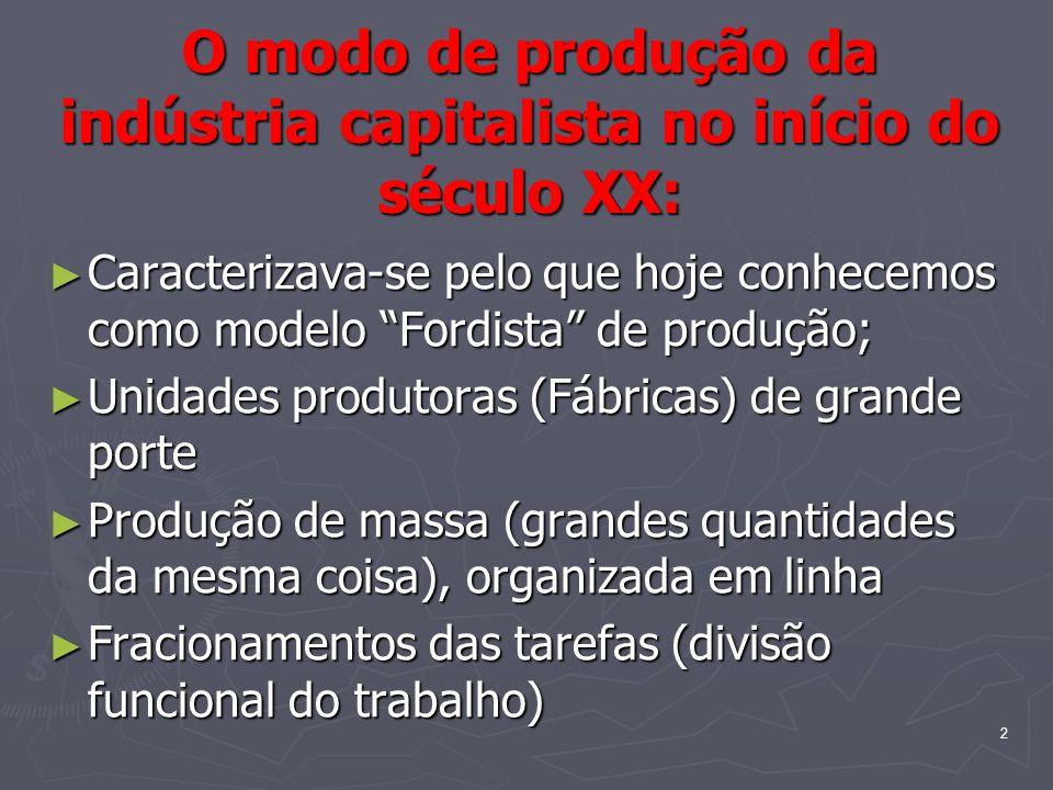 O modo de produção da indústria capitalista no início do século XX:
