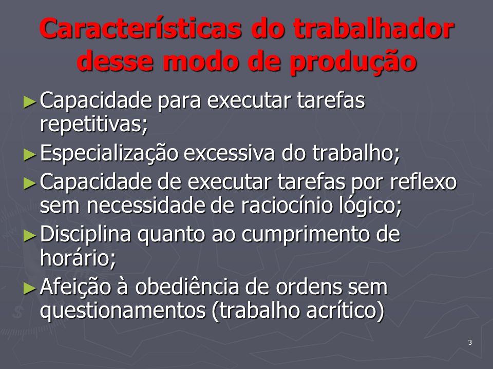 Características do trabalhador desse modo de produção