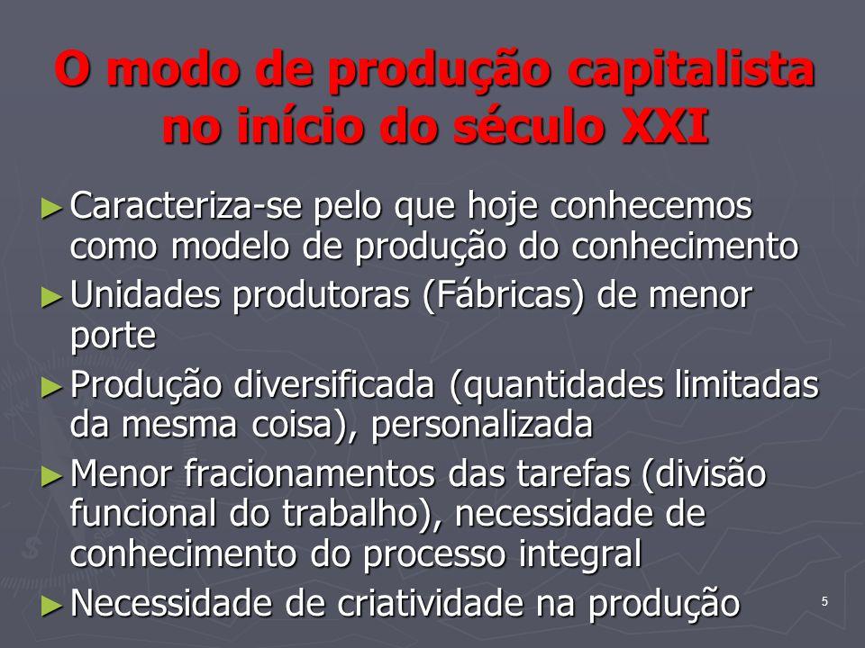 O modo de produção capitalista no início do século XXI